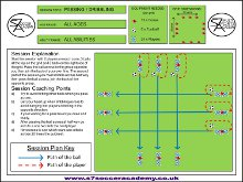 Example of a Football Coaching Drill used at Premier League Academies