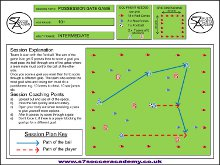 The drill is a lively possession session to
