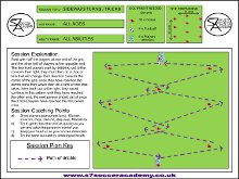 The drill is a fun dribbling session where p