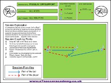 This is a fun passing session where players