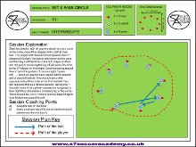 This is a passing drill that can be used as