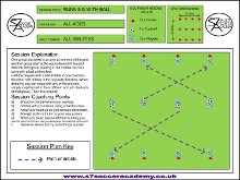 The drill is a fun dribbling session set out