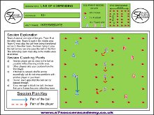 The drill is a fun defending session