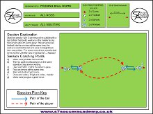 This is a passing session set out in grou