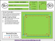 This is a passing session set out in a 15x15