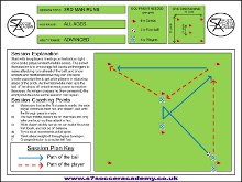The drill is a passing session to be used wi